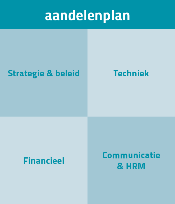 componentenmodel-076476-edited.png